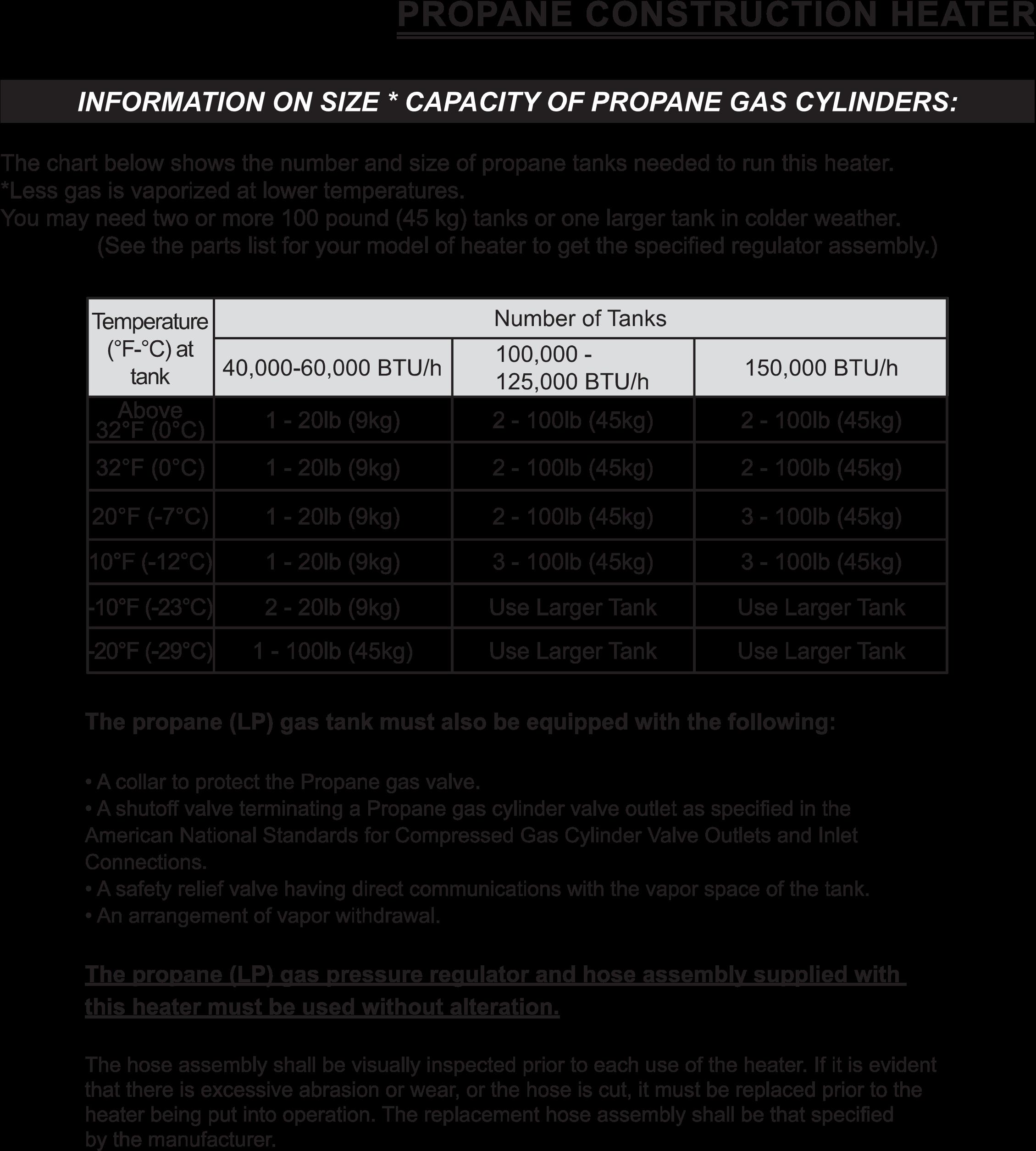 propane-chart.png